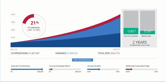 Personal Capital vs Mint Free Analyzer