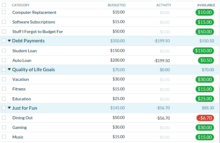 YNAB Featuers pros and cons