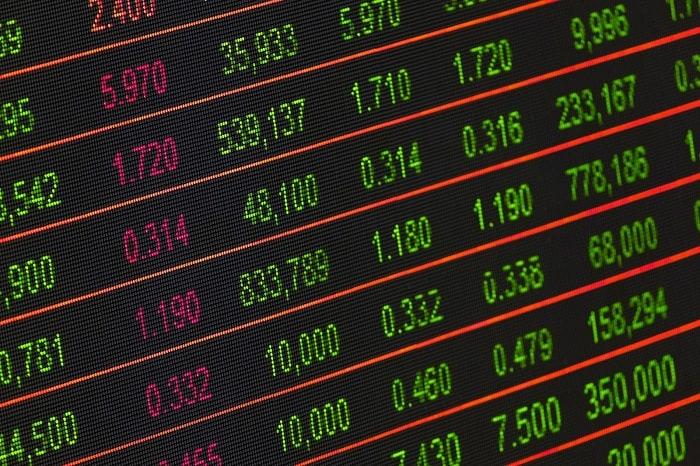 $500 to $1000 Stock Market