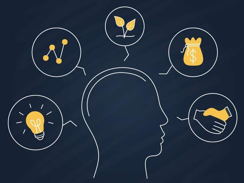 Entrepreneurship Pros and Cons