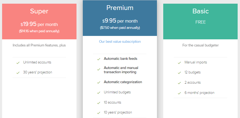 PocketSmith Pricing